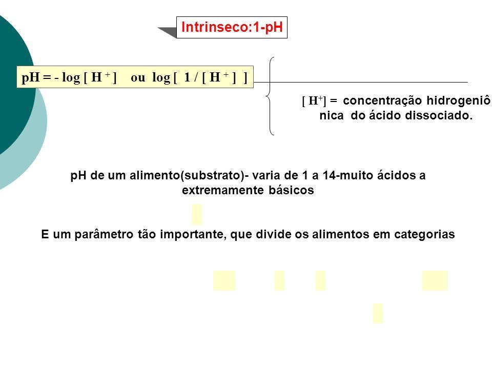 pH = - log [ H + ] ou log [ 1 / [ H + ] ]
